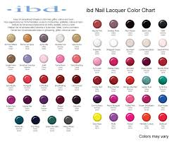 ibd nail lacquer 8 5 ml beauty factory