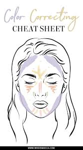 Color Concealer How To Color Correcting Like A Pro Who Is Mocca