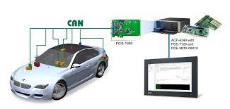 vehicle body control module test system advantech