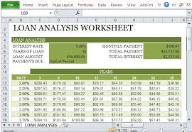 Excel Template Loan Amortization How To Create A Loan Analysis Worksheet In Excel