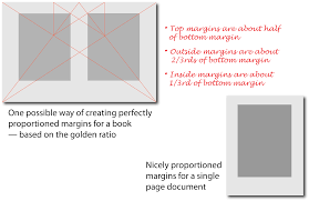 margins in essays and reports definition and guidelines