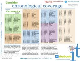 an example of chronological order examples of chronological yearbooks google search yearbook