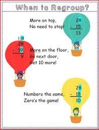 subtraction with regrouping poem poster and activity by doris m