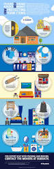 Packing Hacks by Packing Hacks For Saving Money And Protecting Your Items Visual Ly