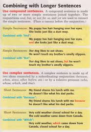 Coordinating And Subordinating Conjunctions Worksheets Syntax Unit Building Blocks Conjunctions U0026 Clauses Lessons