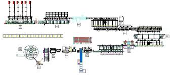 layout plani nedir sas kabuk soyma hatları dimas