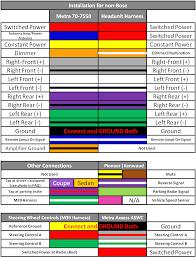 aftermarket radio wiring diagram aftermarket wiring diagrams