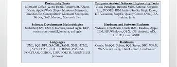 cio resume template cio sample resume chief information officer