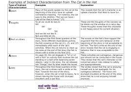 indirect direct characterization notes mr whitmore u0027s homepage