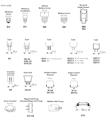 common light bulb types light bulb base types topbulb