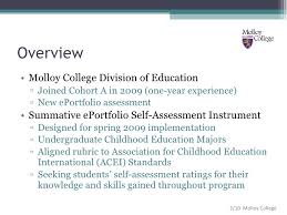 queensborough cc molloy college of professional studies