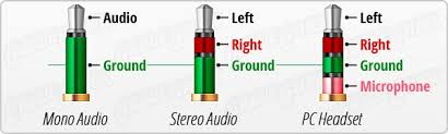 3 5 mm stereo socket wiring diagram 3 wiring diagrams collection