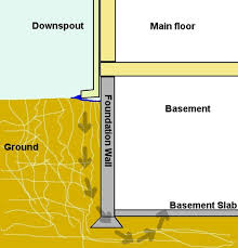 how to waterproof your basement 8 steps with pictures wikihow