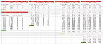 Debt To Income Spreadsheet Holy Snowball Batman I U0027ve Known About The Debt Snowball For A