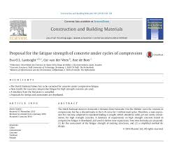 Proposal for the fatigue strength of concrete under cycles of compression