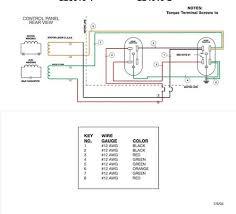 home generator wiring diagram the best wiring diagram 2017
