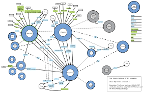 vowl visual notation for owl ontologies