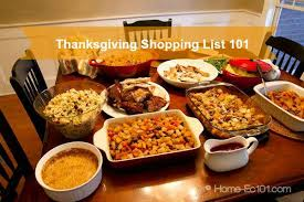how to create a thanksgiving shopping list and not forget anything