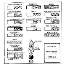 disclosure wiring diagram components