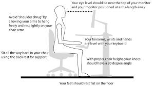 ergonomic desk setup inspiring 1000 images about work ergonomics