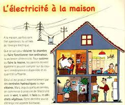 field dans ta chambre electricite dans la maison 1 lzzy co