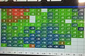 Pcv Maps Bazzaz Fuel Map For Tb 143 Bbk With Tb V2 Head Kawasaki Z125 Forum