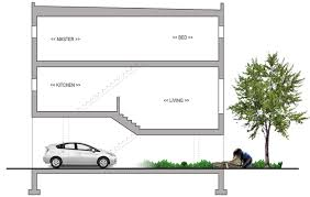 split level garage updated avant garage floorplans postgreen homes