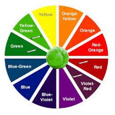 color wheel interior design photo album home ideas idolza