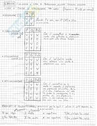 dispense analisi 1 valori assoluti appunti di analisi matematica