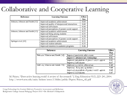 using technology for content delivery formative assessment and