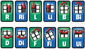 solve the 2x2 rubik u0027s cube you can do the rubiks cube
