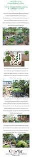 377 best how to start a garden images on pinterest gardening