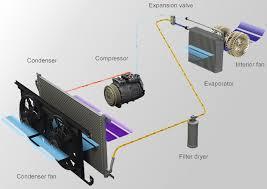car air conditioning refrigerant and oil capacity behr hella