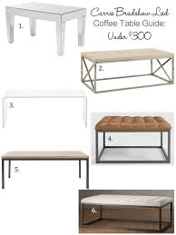 Affordable Coffee Tables Coffee Table Guide