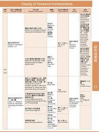 comment am駭ager ma cuisine special activities 活動名稱activity 主講人speaker 13 00 基因體研究