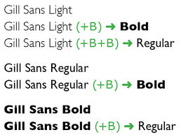 gill sans light font to bold and back shortcut to trouble creativepro com