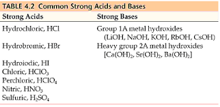 chemistry the central science chapter 4 section 3