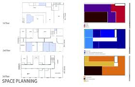phase ii research and space planning rereadingsouthelm ashley creech