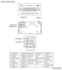 kia amante speaker wiring diagram kia free wiring diagrams