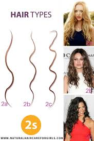 2a hair what is your hair type