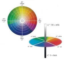 the truth about color a guide to painted extrusions