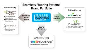 seamless flooring systems