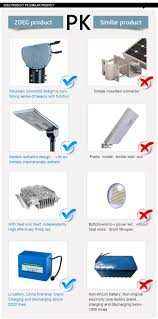 Garden Led Solar Lights by Ip67 Outdoor Home Garden Led 135lm W Solar Street Light All In One