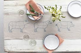 diy kitchen projects fun kitchen crafts