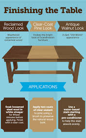 build an easy farmhouse table fix com