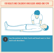 how to perform cpr the crucial steps you should know carrington edu