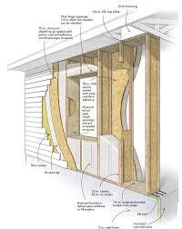 six proven ways to build energy smart walls fine homebuilding