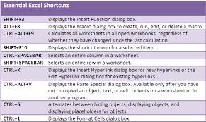 the ultimate excel cheat sheet not sure why i u0027m pinning this but
