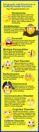 best 25 mental health nursing ideas on pinterest psych nurse