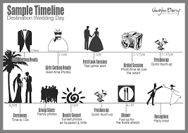 wedding ceremony timeline wedding day timeline where to start